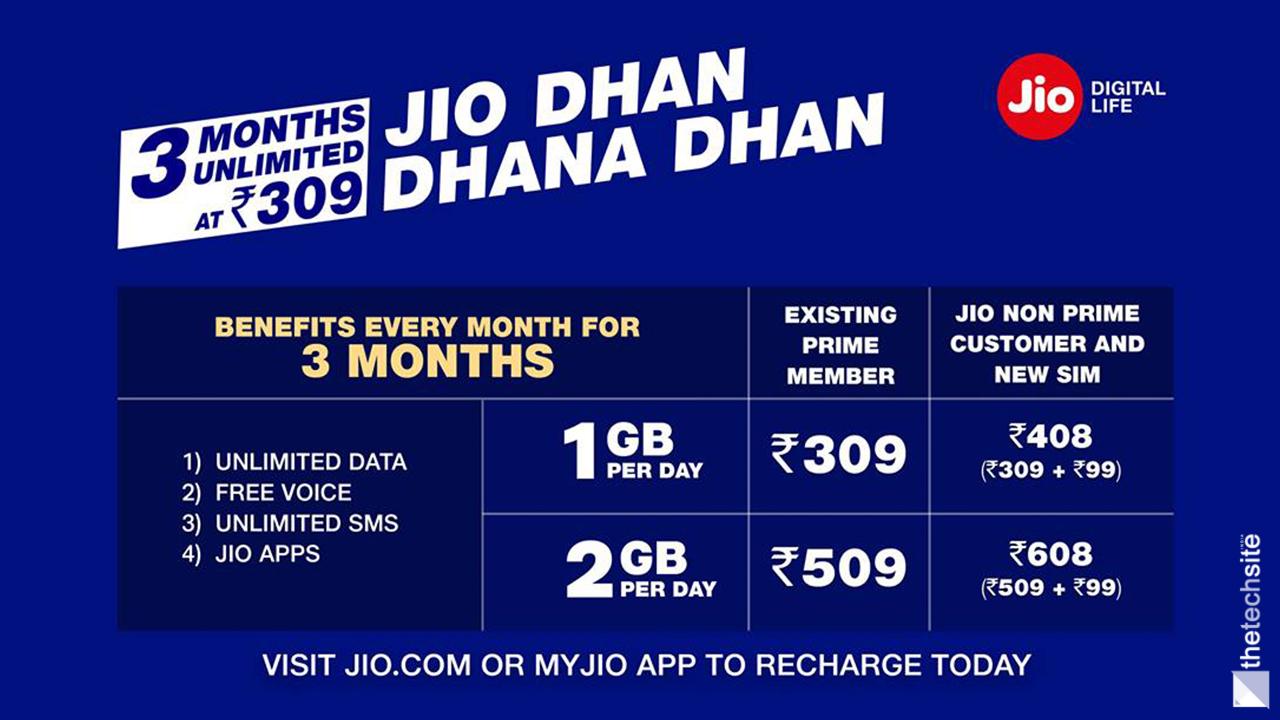 Jio New Dhan Dhana Dhan Offer Plans