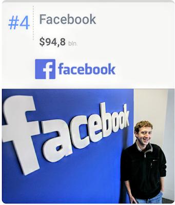 Facebook,fb,fb.com