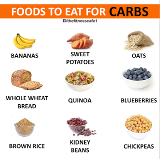 Food-For-Carbs