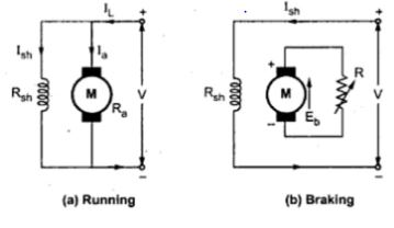 DC motor electrical braking