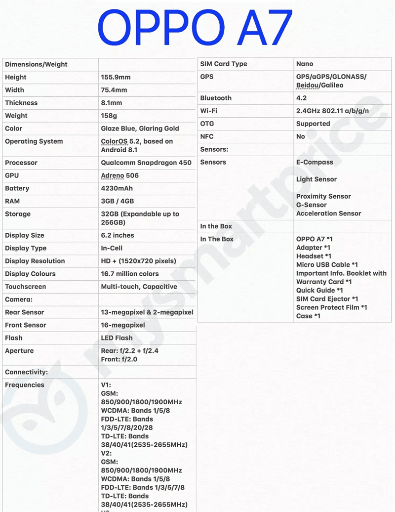 The leaked specs