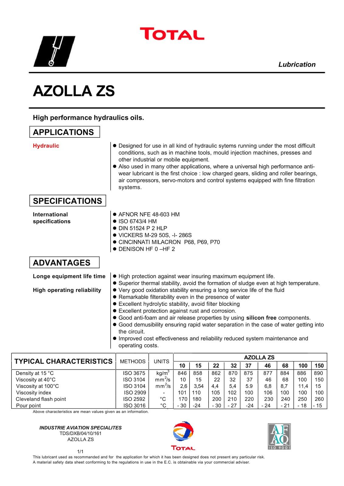 Total Azolla ZS 46683210 Supplier Pelumas