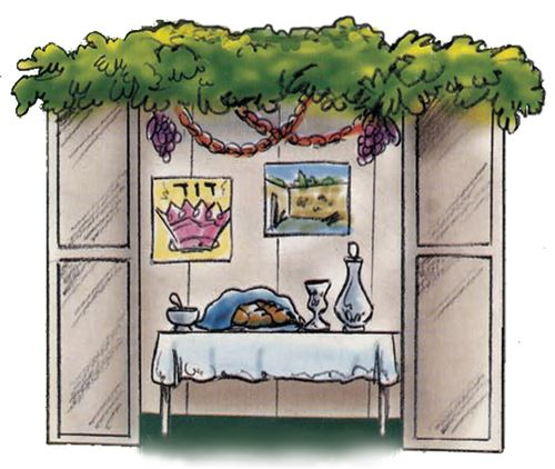 Free Sukkot Pictures Images Clipart