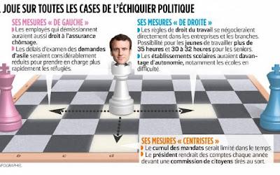 Lichess, un atout maître pour Philippe Dornbusch - Photo © Chess & Strategy