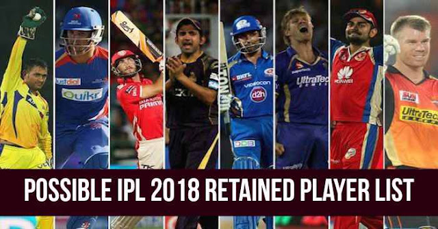 Possible IPL 2018 Player Retained List