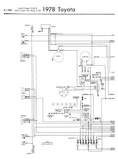 manufacturer: toyotamodel: land cruiser fj40/fj55 station wagonyear: 19782  pages wiring diagramsdownloadfile size: 118 kbfile type: