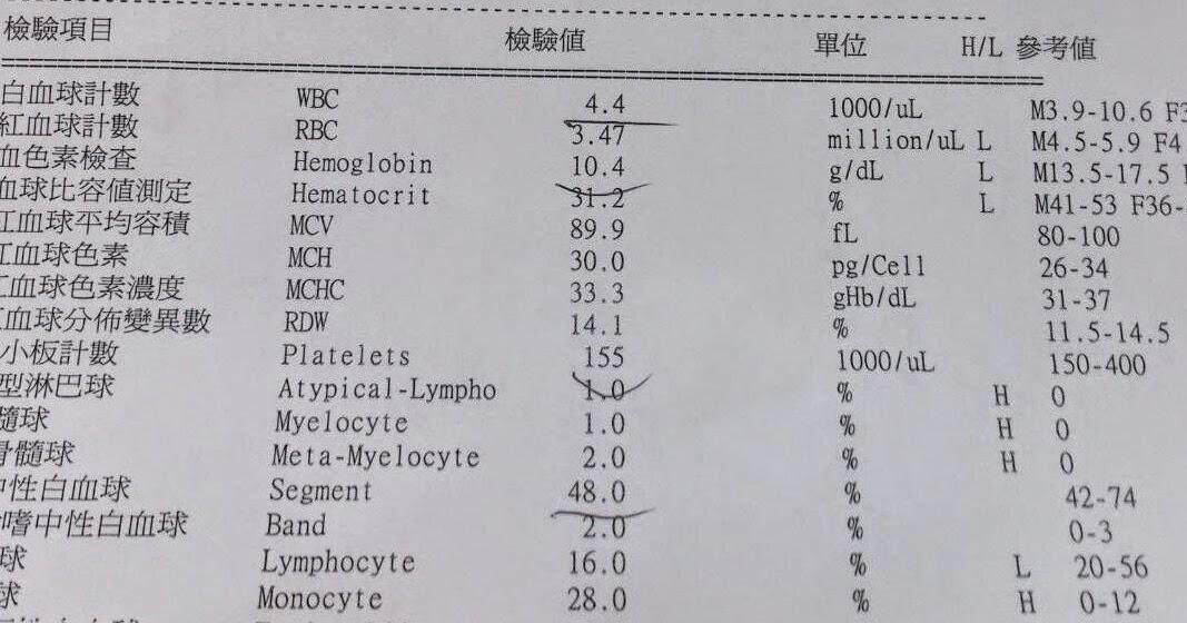 靜微部落格: 看懂血液檢查報告