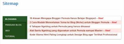 Daftar isi blog (sitemap)
