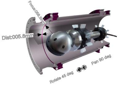 Функция оптических измерений камеры T812 Troglotech