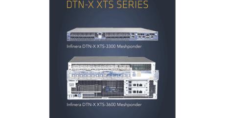 Infinera Upgrades And Expands Dtn X Platform For Cloud