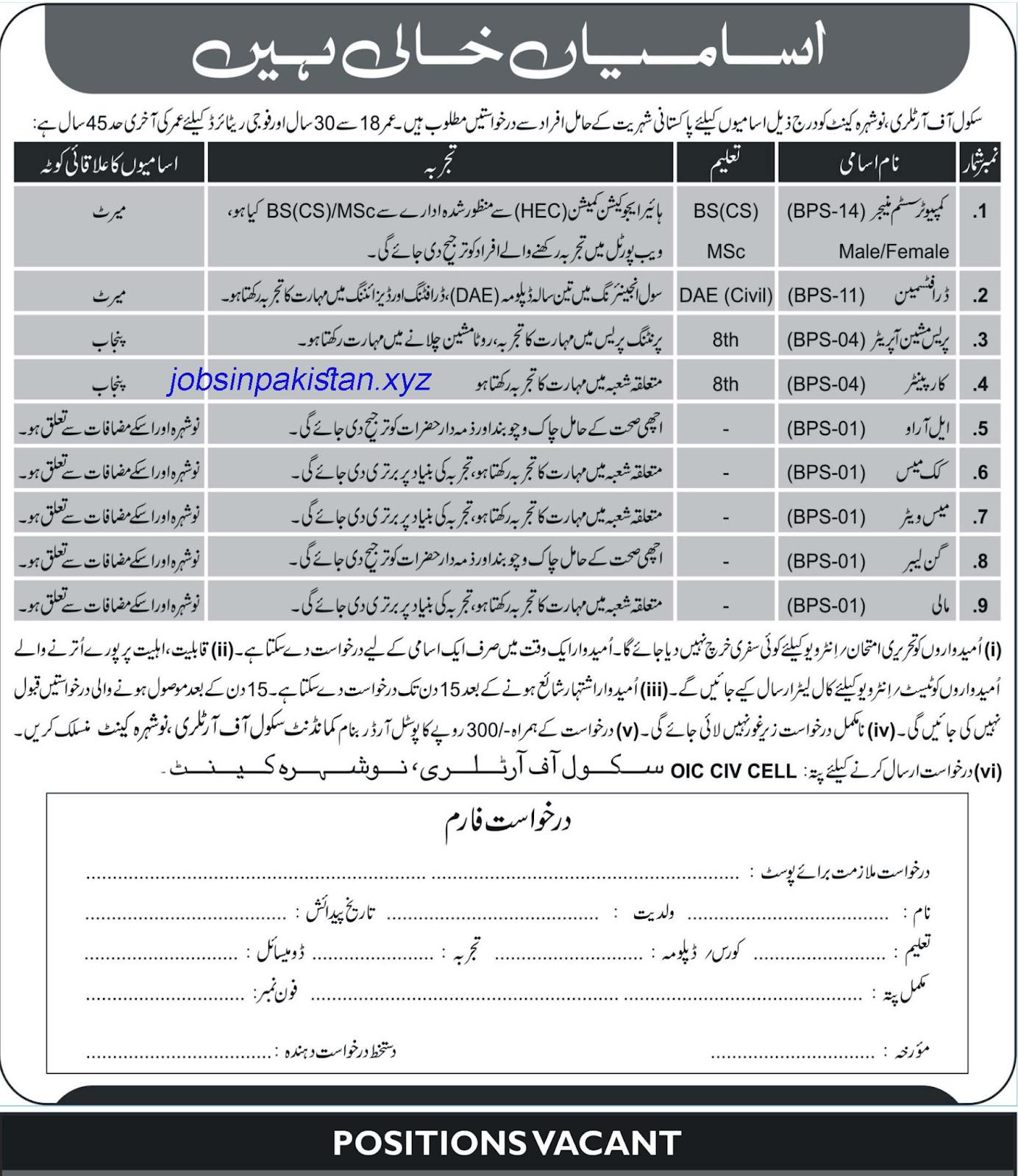 Advertisement for Artillery School Nowshera Jobs 2018