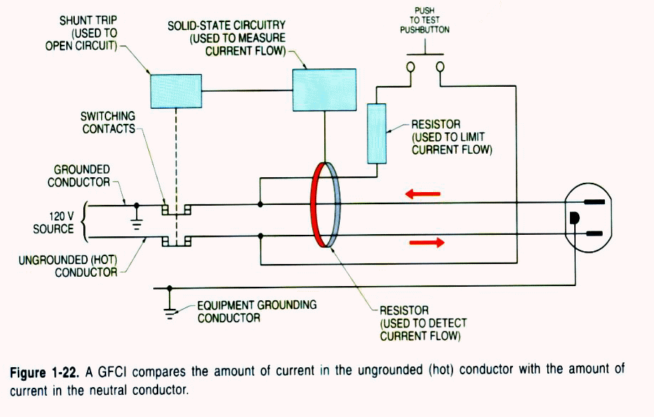buick neutral safety switch wiring - free download wiring diagrams, Wiring diagram