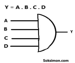 Contoh gerbang logika 4 variabel