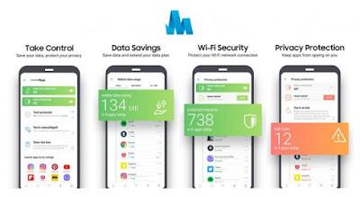 Samsung Max-Data Savings & Perlindungan Privasi