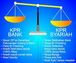 Perbedaan Kredit Rumah syariah dan Kredit Rumah melalui BANK
