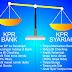 KPR rumah syariah vs Bank syariah vs Bank Konvesional
