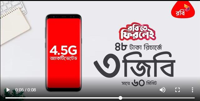 Robi Bondho Sim Offer 2019 3GB Internet