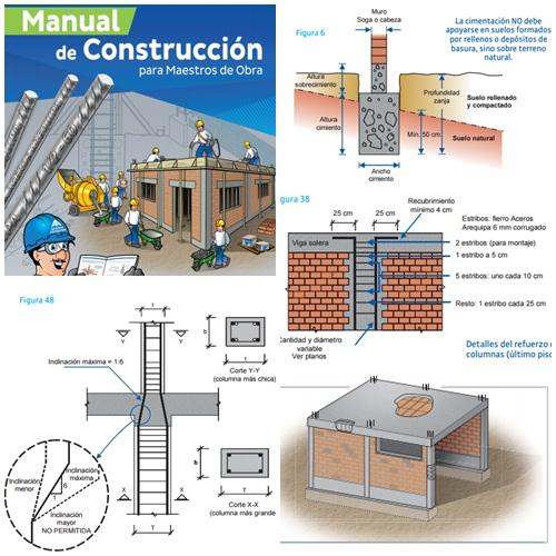 Manual de construccion de papalotes for Manual de construccion de albercas pdf
