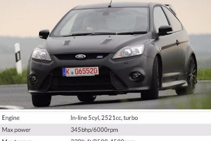 Ford Focus RS500 Specs