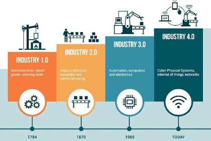 Pengaruh Revolusi Industri 4.0 terhadap dunia konstruksi