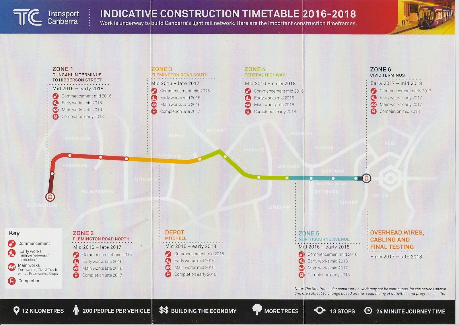 ACT Light Rail Canberra light rail construction timeline for – Construction Timeline