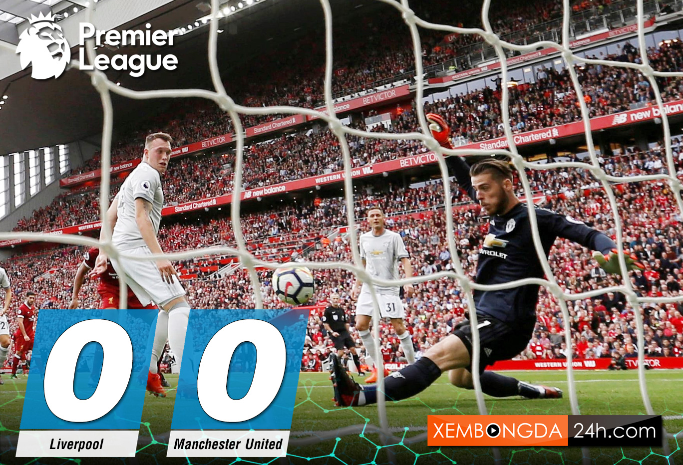 kết quả liverpool 0-0 manchester united