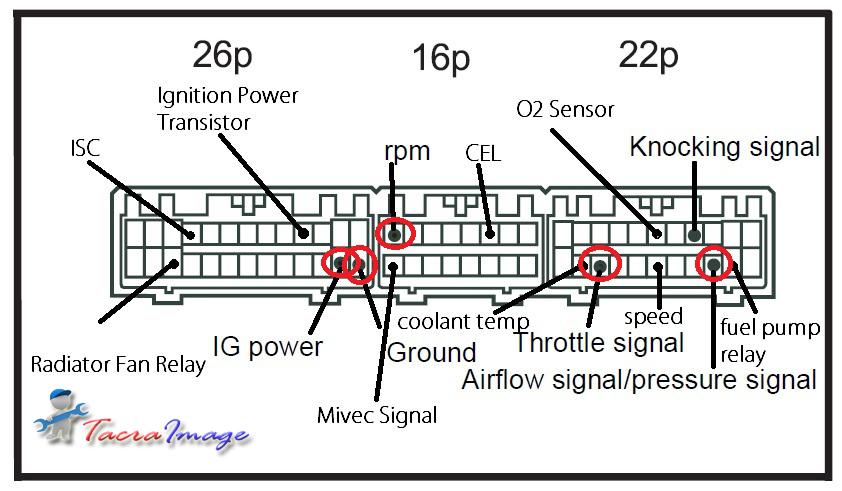 4g92 Sohc Wiring Diagram : 24 Wiring Diagram Images