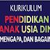 Buku Panduan Struktur Kurikulum 2013 PAUD TK RA Tahun 2019
