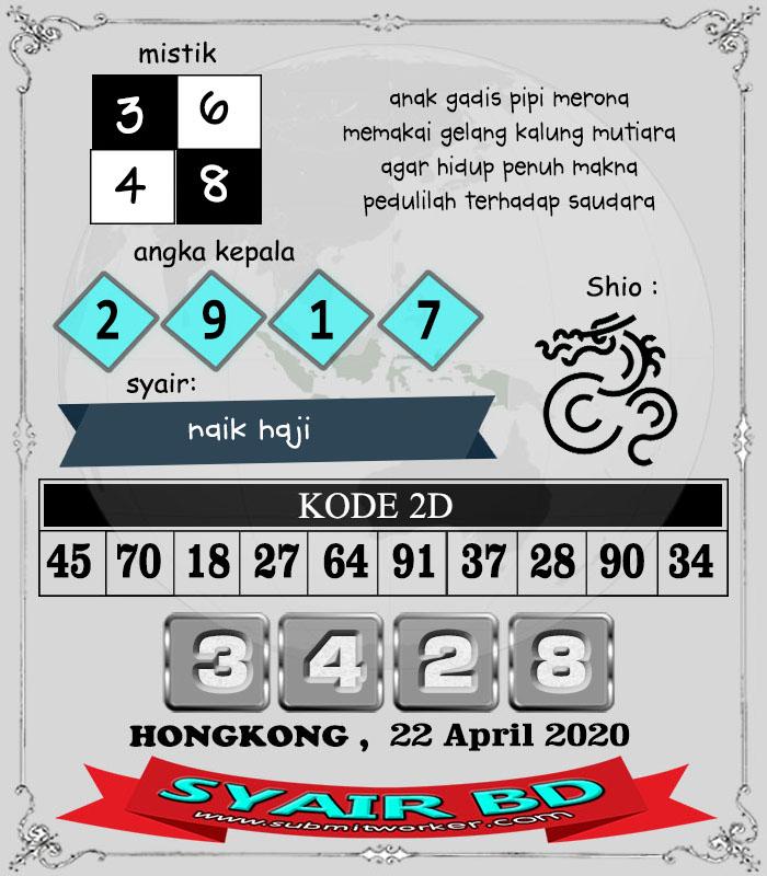 Perkiraan HK Rabu, 22 April 2020 - syair bd hk