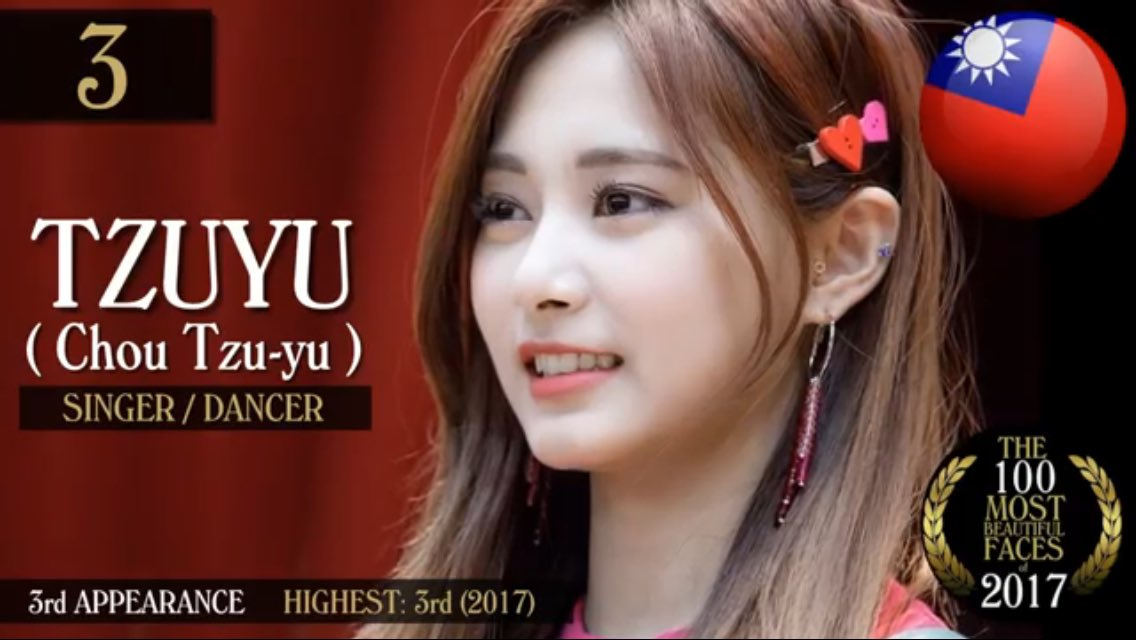 Tzuyu Is The Highest Ranked Kpop Idol In The 100 Most Beautiful