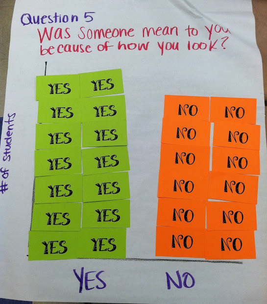 School Counselor Bullying And Bar Graphs Part 2