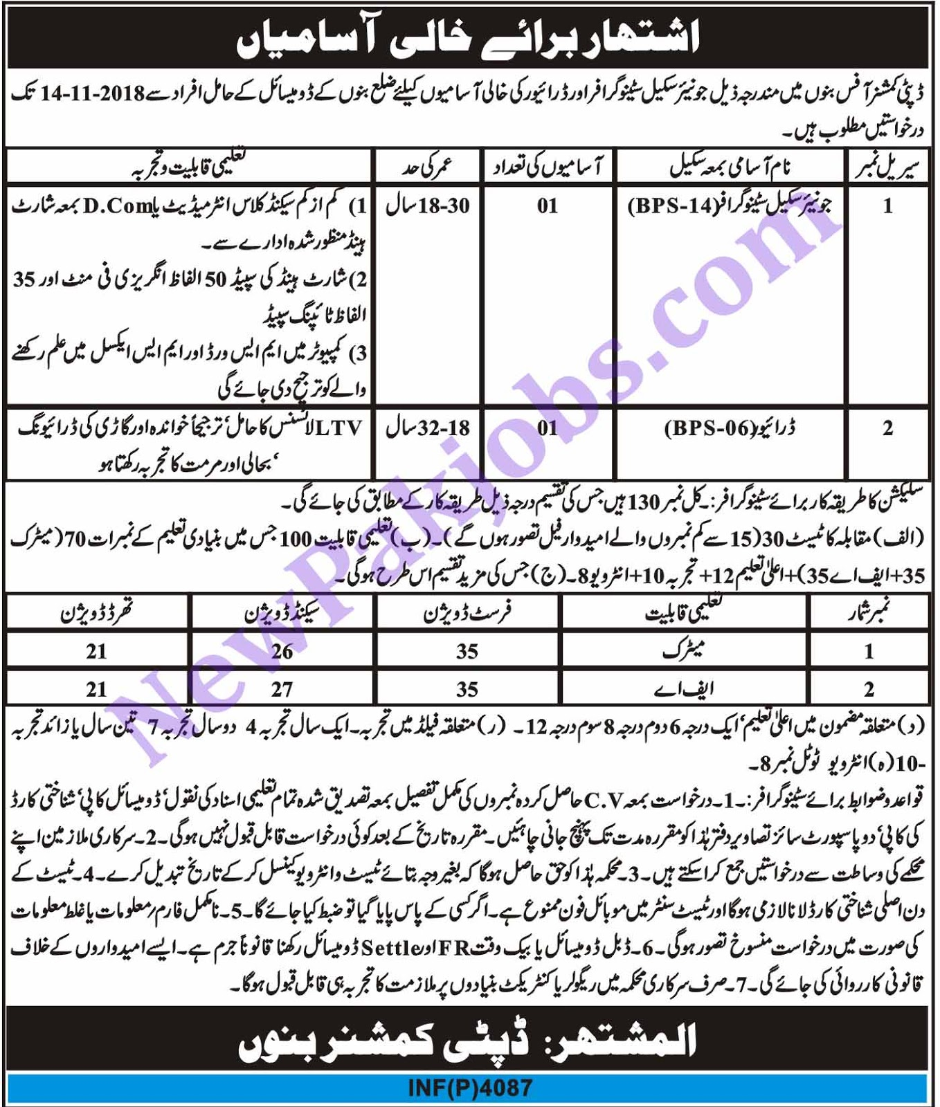 dc-office-jobs-in-bannu-newpakjobs