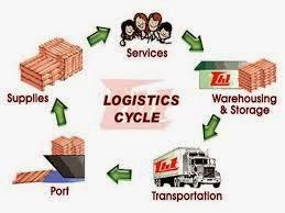 Dịch vụ Logistics BettAway và Hệ thống Pallet