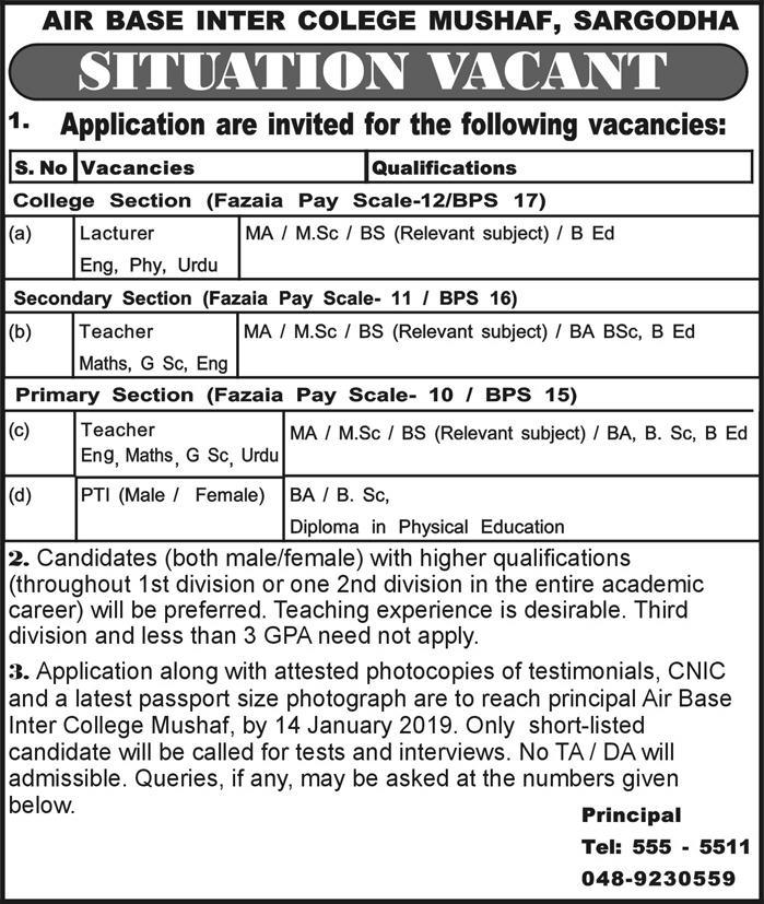 PAF jobs 2019 PAF BASE SARGODHA AIR BASE INTER COLLEGE JOBS 2019