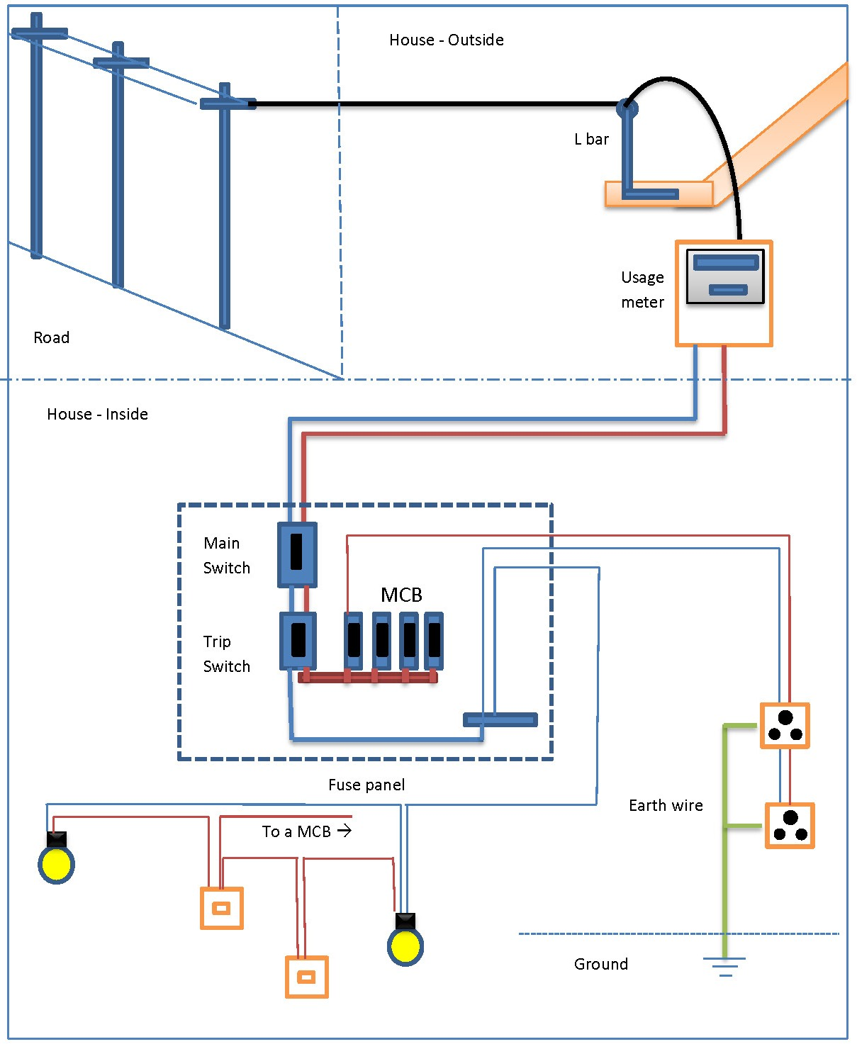 Diagram House Wiring Or Home Wiring Connection Diagram