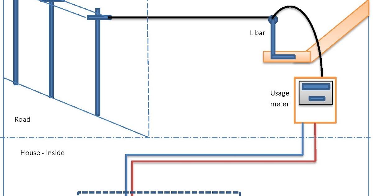 days of my life house wiring diagram sri lanka. Black Bedroom Furniture Sets. Home Design Ideas