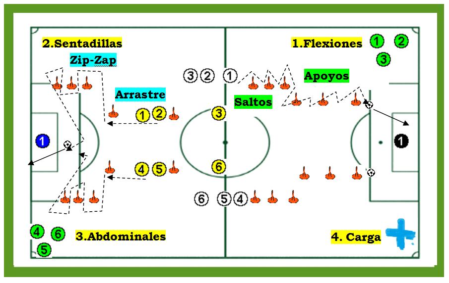 Circuito Fuerza Resistencia : El ovillo ejercicios para mejoar en futbol