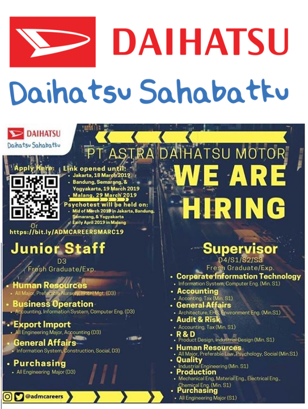 Lowongan Kerja PT Astra Daihatsu Motor Besar Besaran Jakarta, Bandung, Semarang, Yogyakarta, Malang