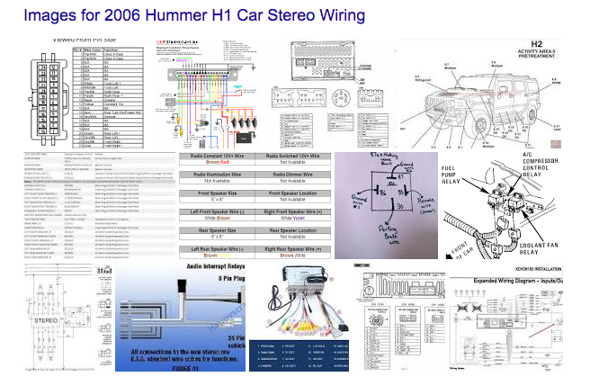 2006 Hummer H3 Stereo Wiring Diagram WIRE Center