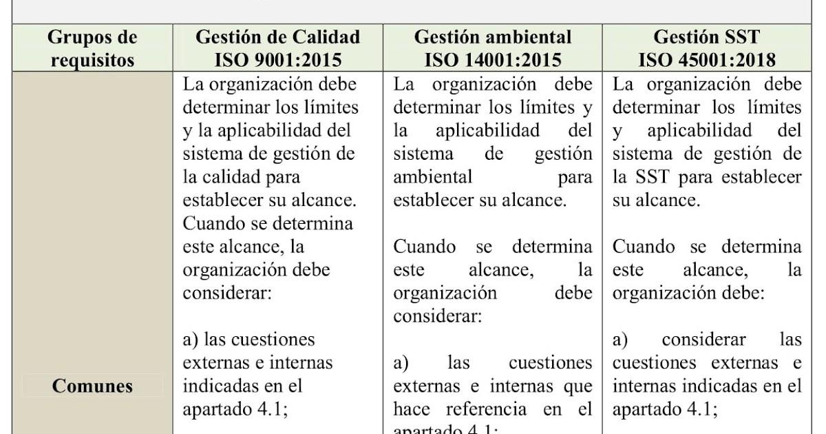 Kia El Paso >> Alcance del sistema (ISO 9001:2015, ISO 14001:2015 e ISO 45001:2018) - Manual de gestión de ...