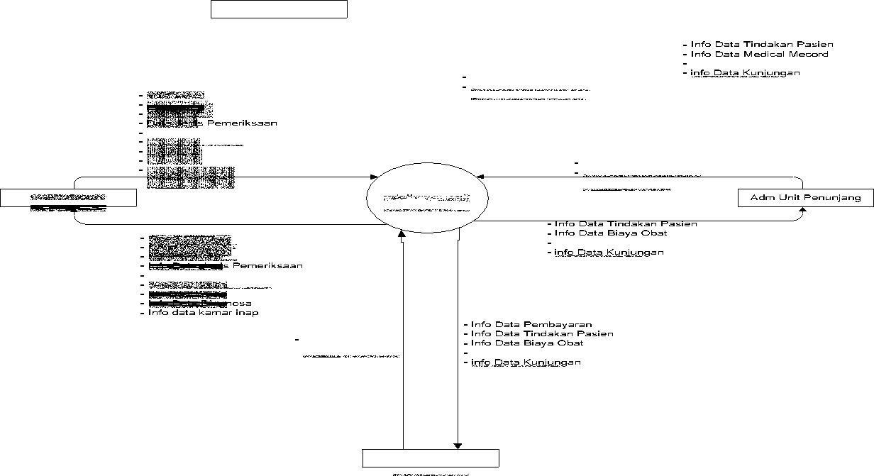 Contoh flowchart erd diagram konteks north american countries flag analisa dan perancangan pelayanan sistem informasi puskesmas 8 analisa dan perancangan pelayananhtml contoh flowchart erd diagram konteks ccuart Image collections