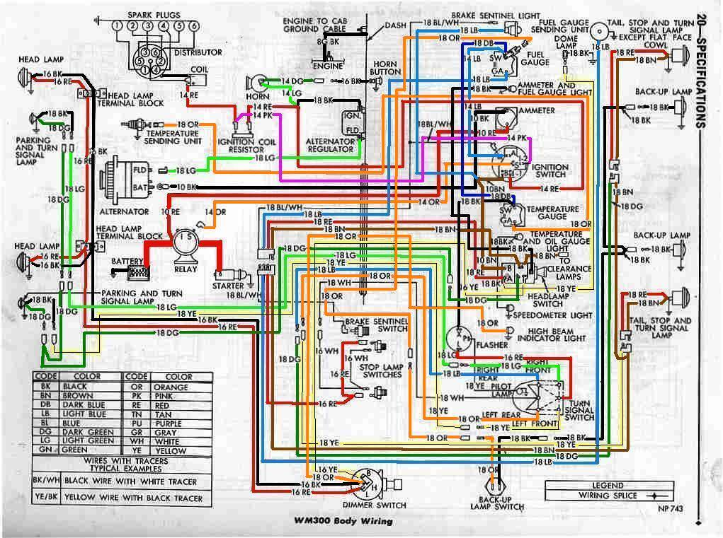 2000 dodge ram 2500 trailer wiring diagram accessory wiring