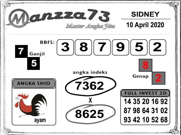 manzza73 sidney