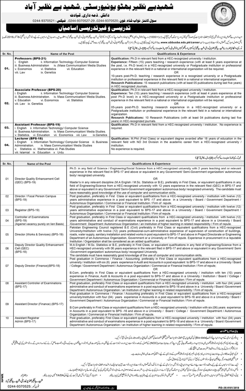 Latest Vacancies Announced in Shaheed Benazir Bhutto University 16 September 2018