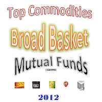 Best Ranked Commodities Broad Basket Mutual Funds 2012