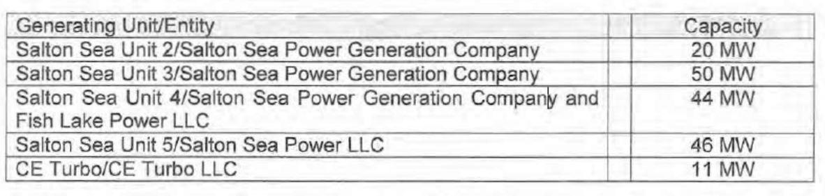 Usa California New Tarriff Agreement For Calenergys 171 Mw