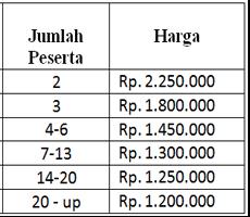 Paket Belitung 4 Hari 3 Malam ( 4d3n ) Tanpa Hotel