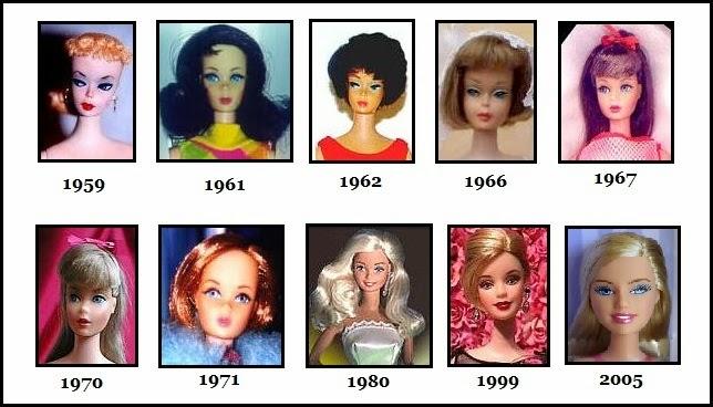 Evolução do rosto das Bonecas Barbie de 1959 a 2005