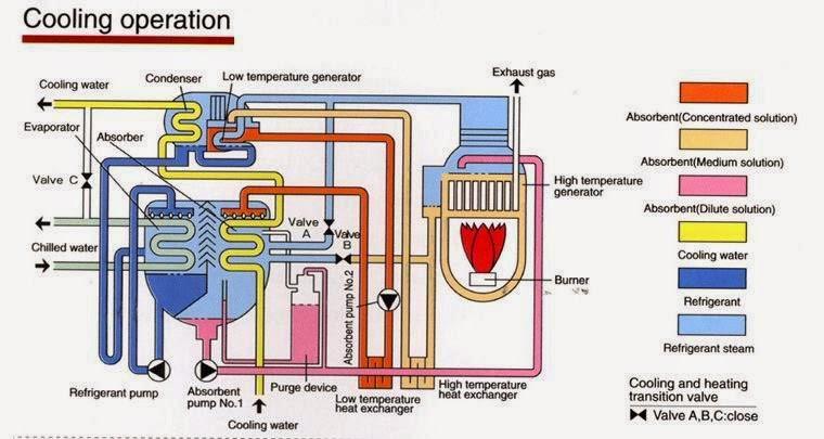 trane rooftop wiring diagram bard wiring diagrams wiring