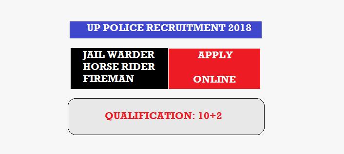 Up Police 2018 | #5419 Jail Warder-Fireman-Horse Rider Posts | Recruitment Notification @uppbpb.gov.in